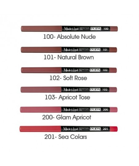 Pupa Milano Made To Last Definition Lips 0.35gr